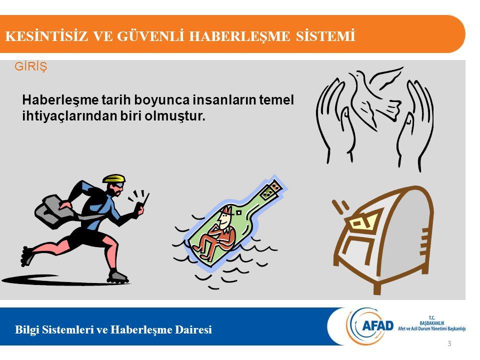 KESİNTİSİZ VE GÜVENLİ HABERLEŞME SİSTEMİ Bilgi Sistemleri ve Haberleşme Dairesi 24 Aynı proje kapsamında 2012 yılı bütçesinden HF telsizi olmayan, 1.