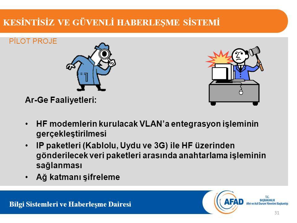 KESİNTİSİZ VE GÜVENLİ HABERLEŞME SİSTEMİ Bilgi Sistemleri ve Haberleşme Dairesi 31 Ar-Ge Faaliyetleri: HF modemlerin kurulacak VLAN'a entegrasyon işle
