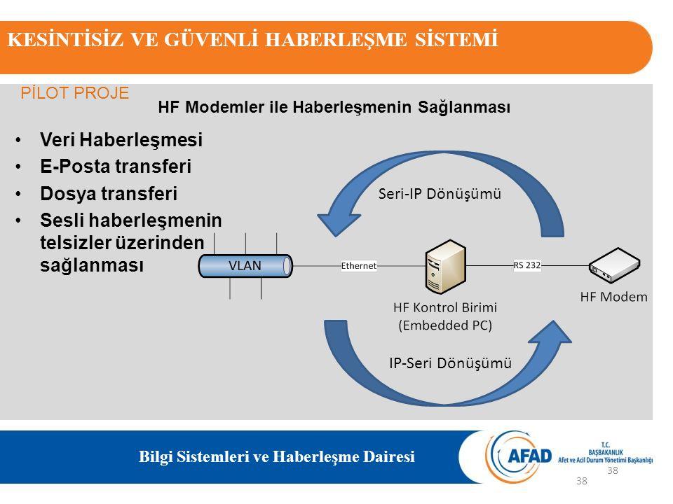 KESİNTİSİZ VE GÜVENLİ HABERLEŞME SİSTEMİ Bilgi Sistemleri ve Haberleşme Dairesi 38 HF Modemler ile Haberleşmenin Sağlanması 38 Seri-IP Dönüşümü IP-Ser