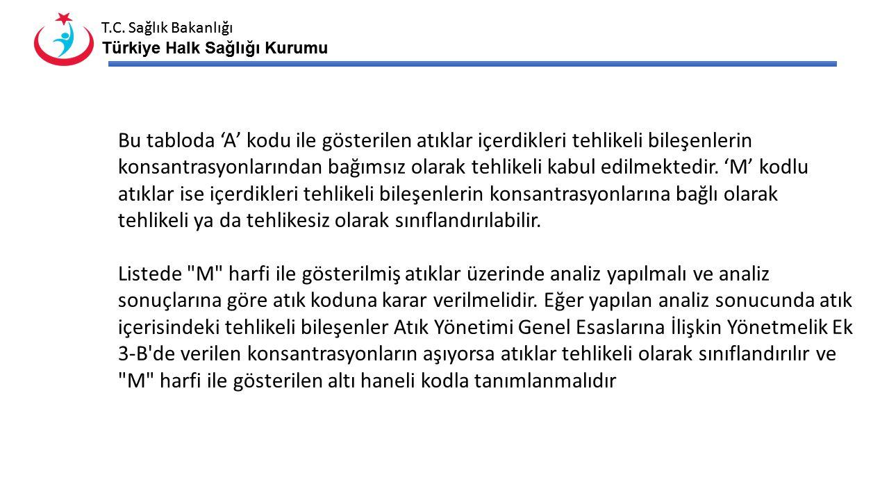 T.C. Sağlık Bakanlığı Türkiye Halk Sağlığı Kurumu T.C. Sağlık Bakanlığı Türkiye Halk Sağlığı Kurumu Bu tabloda 'A' kodu ile gösterilen atıklar içerdik