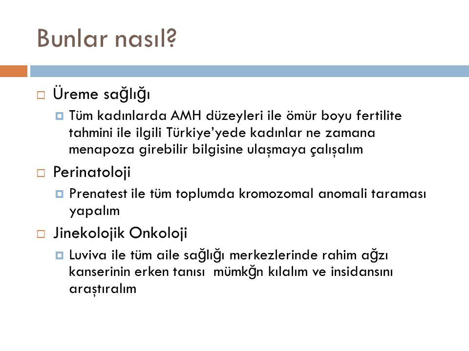 Bunlar nasıl?  Üreme sa ğ lı ğ ı  Tüm kadınlarda AMH düzeyleri ile ömür boyu fertilite tahmini ile ilgili Türkiye'yede kadınlar ne zamana menapoza g