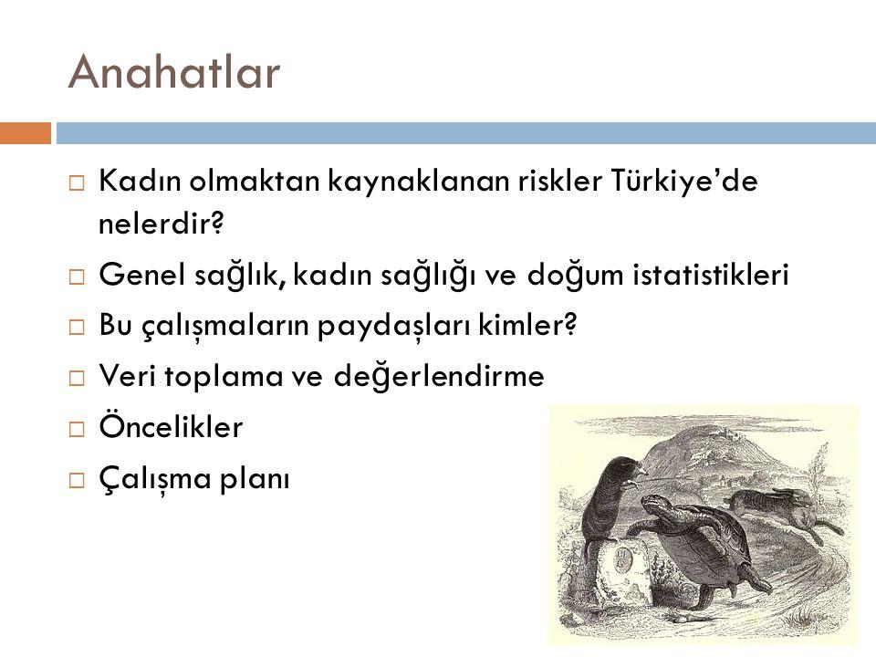 Anahatlar  Kadın olmaktan kaynaklanan riskler Türkiye'de nelerdir?  Genel sa ğ lık, kadın sa ğ lı ğ ı ve do ğ um istatistikleri  Bu çalışmaların pa