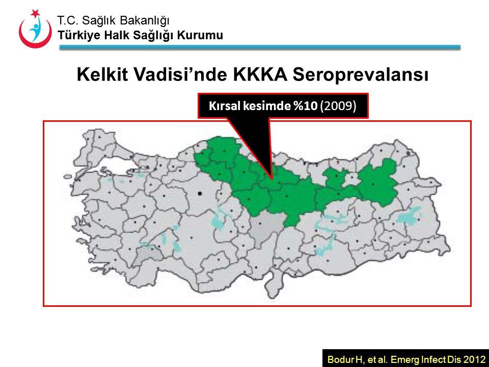 T.C. Sağlık Bakanlığı Türkiye Halk Sağlığı Kurumu T.C. Sağlık Bakanlığı Türkiye Halk Sağlığı Kurumu Kelkit Vadisi'nde KKKA Seroprevalansı Kırsal kesim