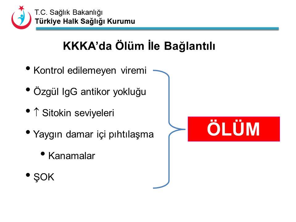 T.C. Sağlık Bakanlığı Türkiye Halk Sağlığı Kurumu T.C. Sağlık Bakanlığı Türkiye Halk Sağlığı Kurumu KKKA'da Ölüm İle Bağlantılı Kontrol edilemeyen vir