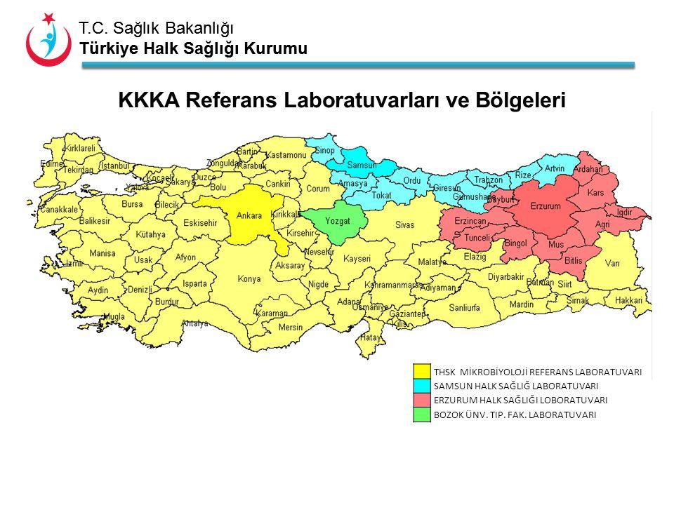T.C. Sağlık Bakanlığı Türkiye Halk Sağlığı Kurumu T.C. Sağlık Bakanlığı Türkiye Halk Sağlığı Kurumu KKKA Referans Laboratuvarları ve Bölgeleri THSK Mİ