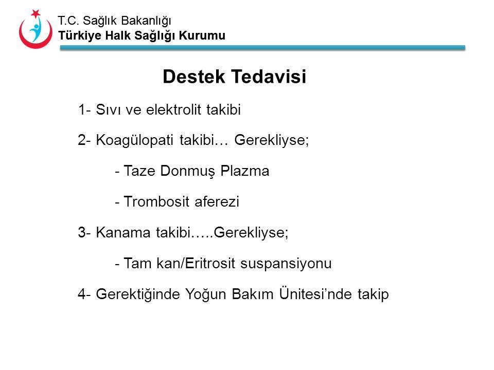 T.C. Sağlık Bakanlığı Türkiye Halk Sağlığı Kurumu T.C. Sağlık Bakanlığı Türkiye Halk Sağlığı Kurumu 1- Sıvı ve elektrolit takibi 2- Koagülopati takibi