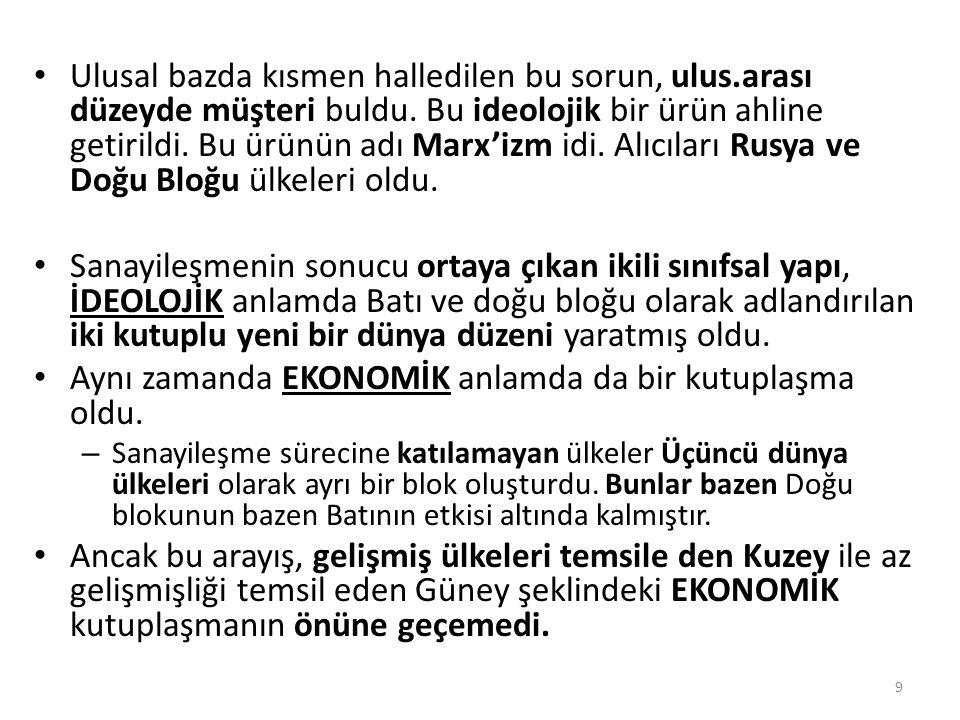 Sanayi devrimi sonrası Büyüme-Kalkınma konularının analizi Sanayi devrimi ile II.