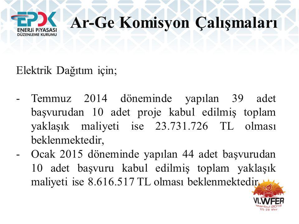 Ar-Ge Komisyon Çalışmaları Elektrik Dağıtım için; -Temmuz 2014 döneminde yapılan 39 adet başvurudan 10 adet proje kabul edilmiş toplam yaklaşık maliye