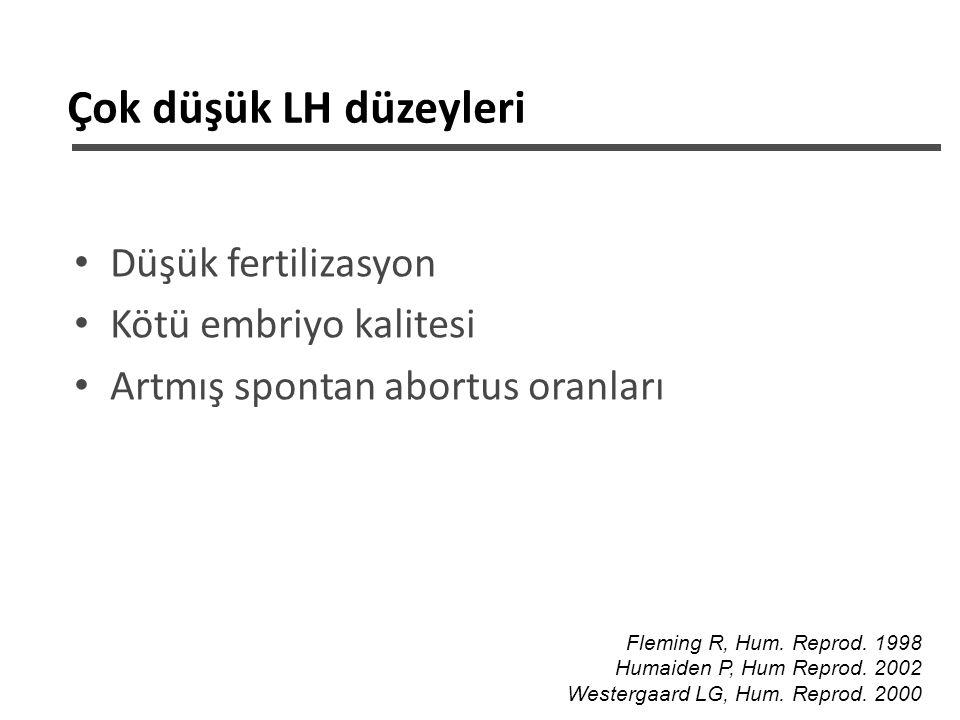 MERIT Çalışması 731 kadın, yaş: 21-37 10 ülke, 37 klinik hp-hMG (n=363)rFSH (n=368) IVF endikasyonu: endometriosis evre I/II, hafif semen anormalliği, tubal infertilite, açıklanamayan infertilite FSH: 1-12 iu/ml BMI 18-29 kg/m2 GnRHa uzun protokol Ziebe, Human Reprod, 2007