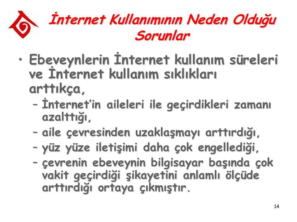14 İnternet Kullanımının Neden Olduğu Sorunlar Ebeveynlerin İnternet kullanım süreleri ve İnternet kullanım sıklıkları arttıkça,Ebeveynlerin İnternet kullanım süreleri ve İnternet kullanım sıklıkları arttıkça, –İnternet'in aileleri ile geçirdikleri zamanı azalttığı, –aile çevresinden uzaklaşmayı arttırdığı, –yüz yüze iletişimi daha çok engellediği, –çevrenin ebeveynin bilgisayar başında çok vakit geçirdiği şikayetini anlamlı ölçüde arttırdığı ortaya çıkmıştır.
