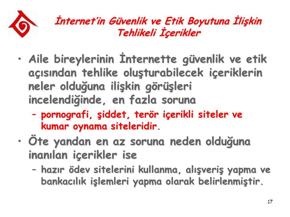 17 İnternet'in Güvenlik ve Etik Boyutuna İlişkin Tehlikeli İçerikler Aile bireylerinin İnternette güvenlik ve etik açısından tehlike oluşturabilecek i