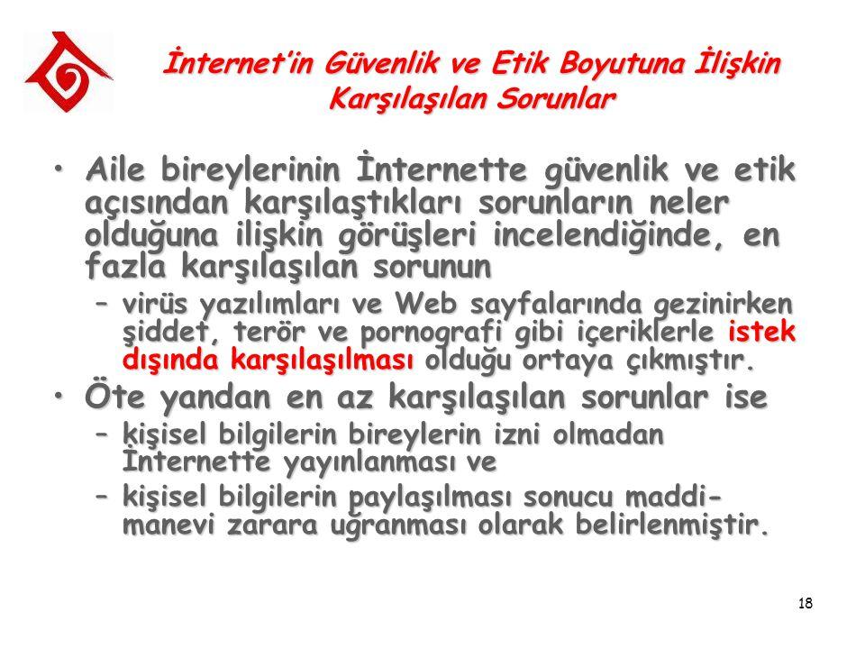 18 İnternet'in Güvenlik ve Etik Boyutuna İlişkin Karşılaşılan Sorunlar Aile bireylerinin İnternette güvenlik ve etik açısından karşılaştıkları sorunla
