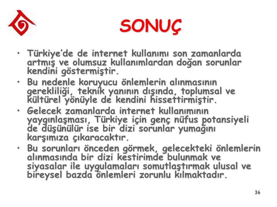 36 SONUÇ Türkiye'de de internet kullanımı son zamanlarda artmış ve olumsuz kullanımlardan doğan sorunlar kendini göstermiştir.Türkiye'de de internet k