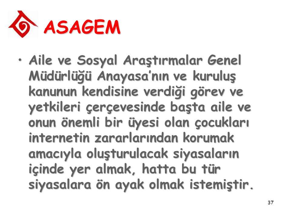 37 ASAGEM Aile ve Sosyal Araştırmalar Genel Müdürlüğü Anayasa'nın ve kuruluş kanunun kendisine verdiği görev ve yetkileri çerçevesinde başta aile ve o