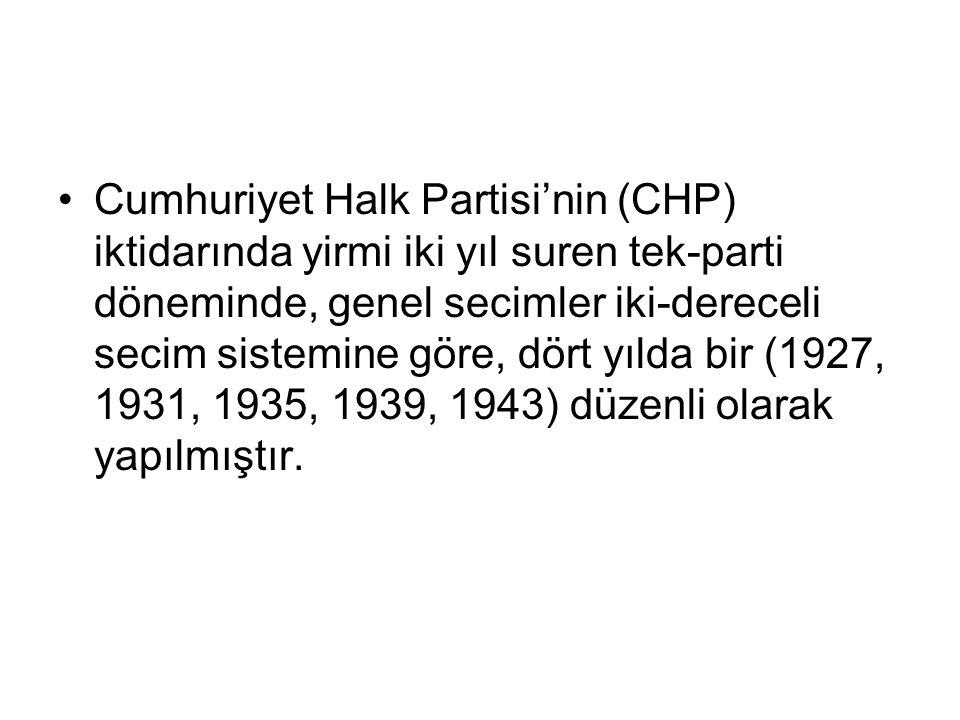 Cumhuriyet Halk Partisi'nin (CHP) iktidarında yirmi iki yıl suren tek-parti döneminde, genel secimler iki-dereceli secim sistemine göre, dört yılda bir (1927, 1931, 1935, 1939, 1943) düzenli olarak yapılmıştır.
