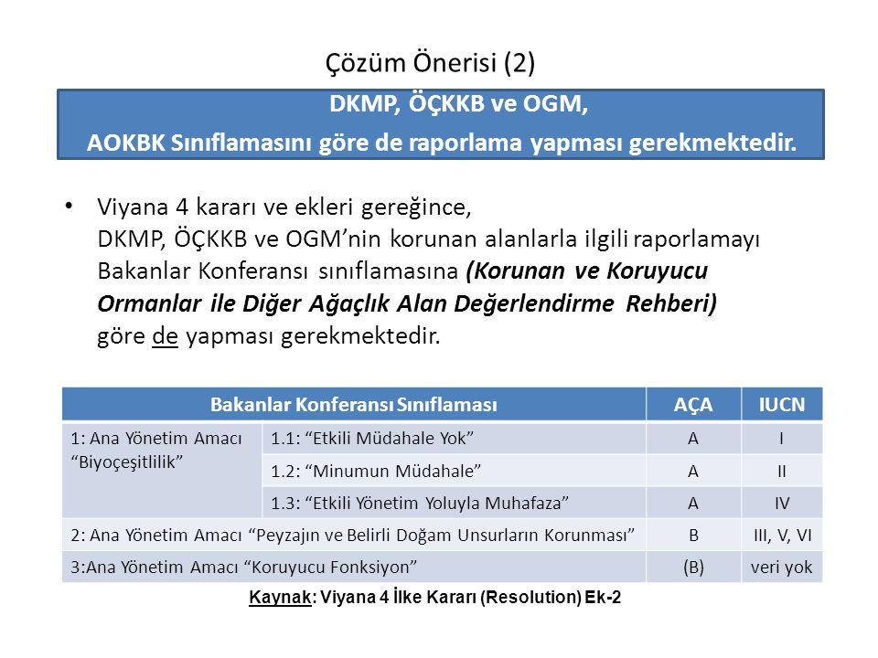 Çözüm Önerisi (2) DKMP, ÖÇKKB ve OGM, AOKBK Sınıflamasını göre de raporlama yapması gerekmektedir. Viyana 4 kararı ve ekleri gereğince, DKMP, ÖÇKKB ve