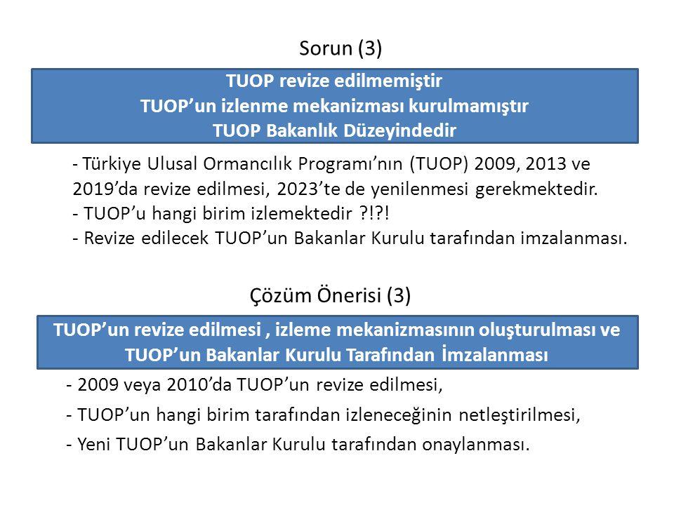 - Türkiye Ulusal Ormancılık Programı'nın (TUOP) 2009, 2013 ve 2019'da revize edilmesi, 2023'te de yenilenmesi gerekmektedir. - TUOP'u hangi birim izle