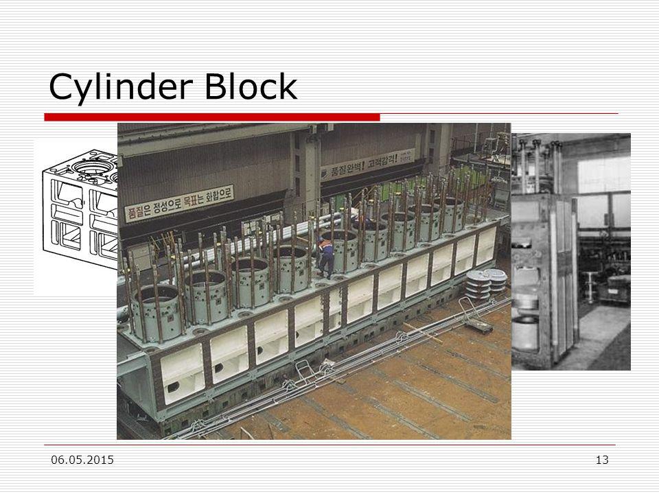 06.05.201513 Cylinder Block