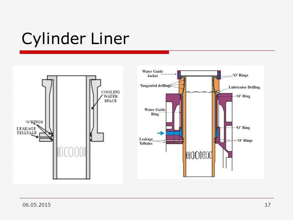 06.05.201517 Cylinder Liner