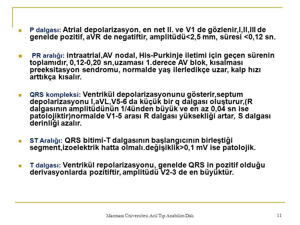 Marmara Üniversitesi Acil Tıp Anabilim Dalı 11 P dalgası: Atrial depolarizasyon, en net II. ve V1 de gözlenir,I,II,III de genelde pozitif, aVR de nega