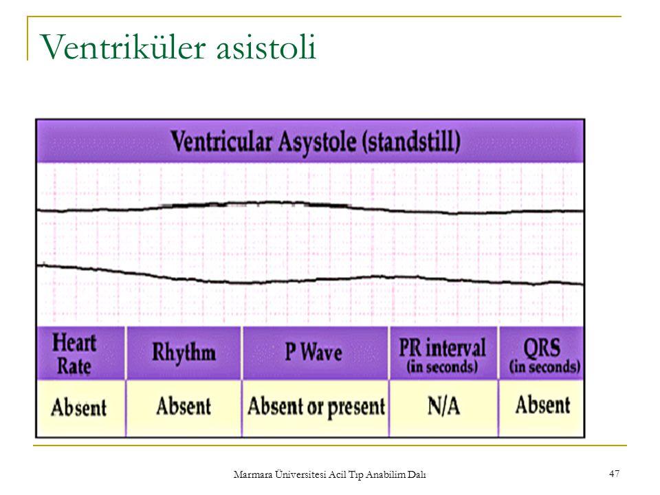 Marmara Üniversitesi Acil Tıp Anabilim Dalı 47 Ventriküler asistoli