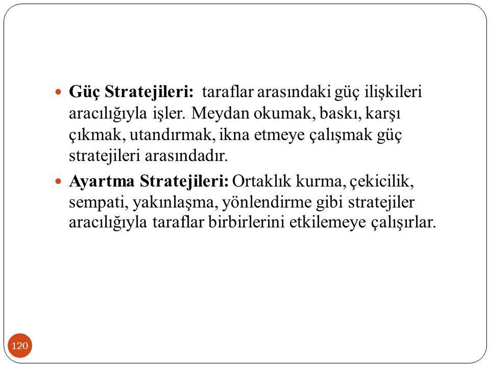 120 Güç Stratejileri: taraflar arasındaki güç ilişkileri aracılığıyla işler. Meydan okumak, baskı, karşı çıkmak, utandırmak, ikna etmeye çalışmak güç