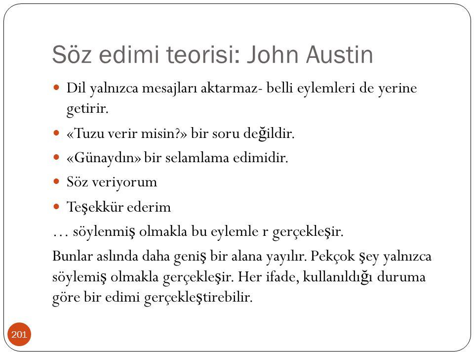 Söz edimi teorisi: John Austin 201 Dil yalnızca mesajları aktarmaz- belli eylemleri de yerine getirir. «Tuzu verir misin?» bir soru de ğ ildir. «Günay