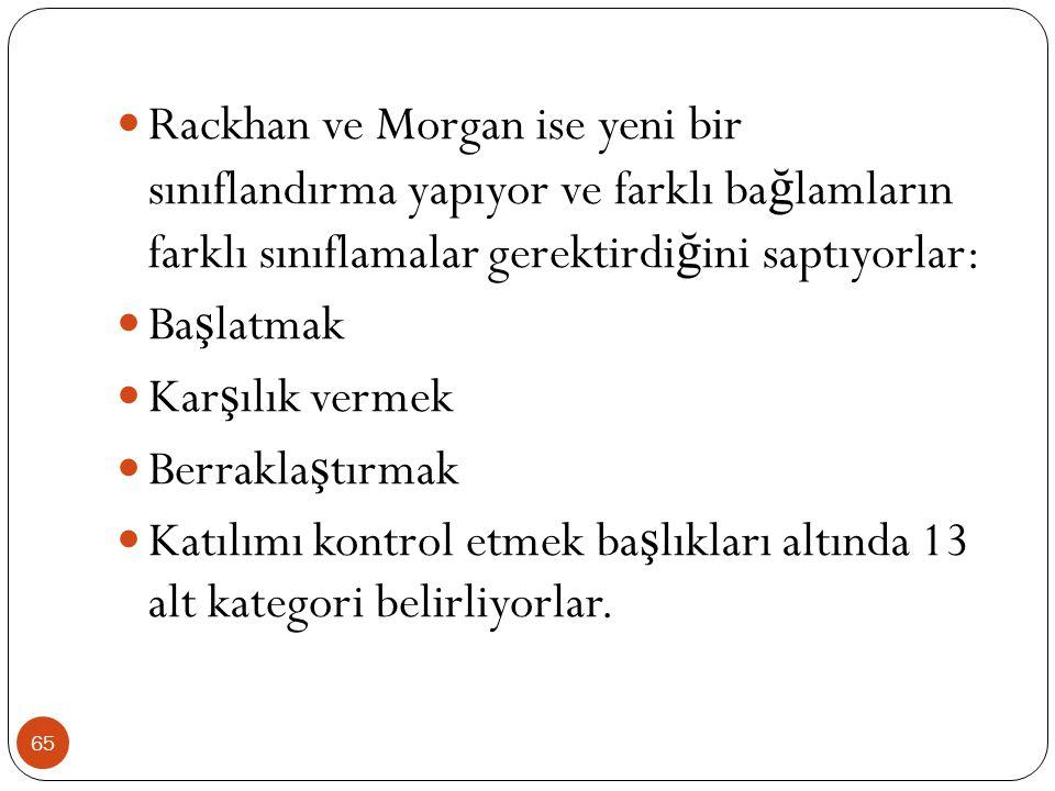 65 Rackhan ve Morgan ise yeni bir sınıflandırma yapıyor ve farklı ba ğ lamların farklı sınıflamalar gerektirdi ğ ini saptıyorlar: Ba ş latmak Kar ş ıl