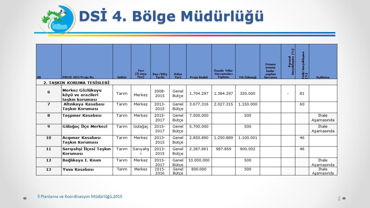 2 DSİ 4. Bölge Müdürlüğü SNPROJE ADI/Proje NoSektör Yeri (İl veya İlce) Baş-/Bitiş Tarihi Bütçe TürüProje Bedeli Önceki Yıllar Harcamaları ToplamıYılı
