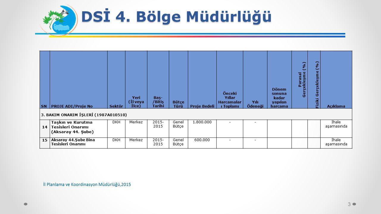 3 DSİ 4. Bölge Müdürlüğü SNPROJE ADI/Proje NoSektör Yeri (İl veya İlce) Baş- /Bitiş Tarihi Bütçe TürüProje Bedeli Önceki Yıllar Harcamalar ı Toplamı Y