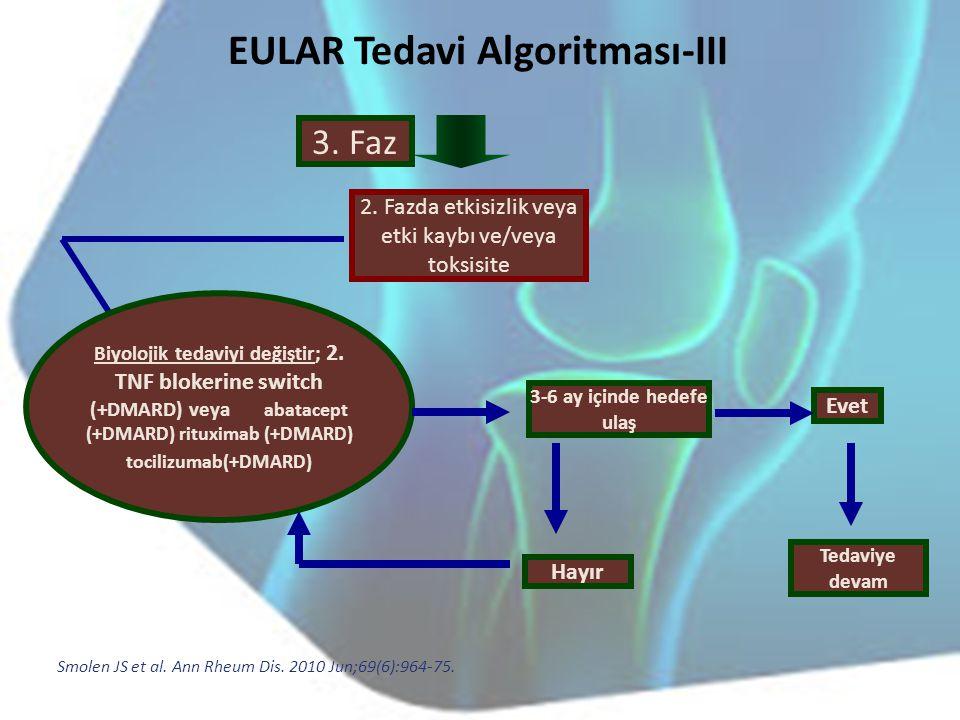 EULAR Tedavi Algoritması-III 3. Faz 2. Fazda etkisizlik veya etki kaybı ve/veya toksisite Biyolojik tedaviyi değiştir; 2. TNF blokerine switch (+DMARD