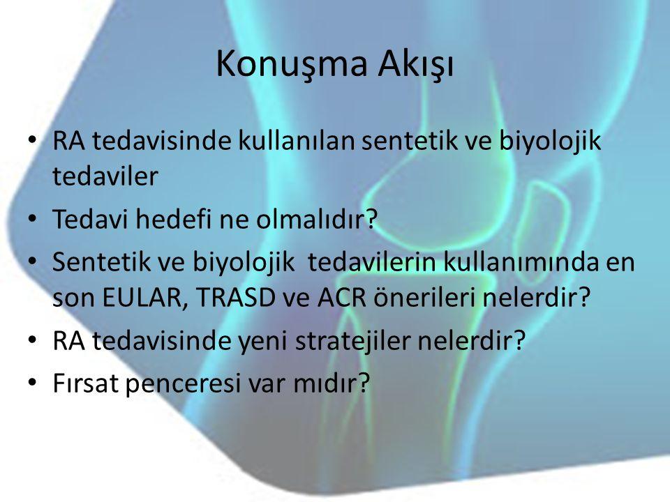 Konuşma Akışı RA tedavisinde kullanılan sentetik ve biyolojik tedaviler Tedavi hedefi ne olmalıdır? Sentetik ve biyolojik tedavilerin kullanımında en