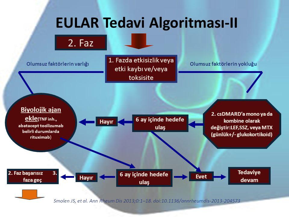 2. Faz EULAR Tedavi Algoritması-II 1. Fazda etkisizlik veya etki kaybı ve/veya toksisite Olumsuz faktörlerin yokluğuOlumsuz faktörlerin varlığı 2. csD