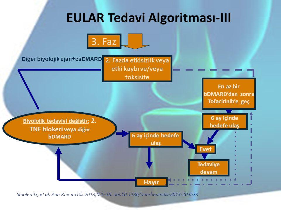 EULAR Tedavi Algoritması-III 3. Faz 2. Fazda etkisizlik veya etki kaybı ve/veya toksisite Biyolojik tedaviyi değiştir; 2. TNF blokeri veya diğer bDMAR