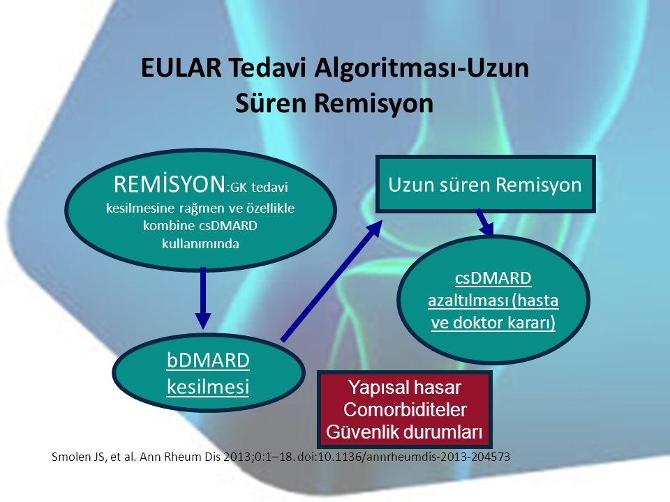 EULAR Tedavi Algoritması-Uzun Süren Remisyon REMİSYON :GK tedavi kesilmesine rağmen ve özellikle kombine csDMARD kullanımında bDMARD kesilmesi Uzun sü