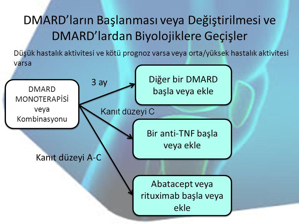 DMARD'ların Başlanması veya Değiştirilmesi ve DMARD'lardan Biyolojiklere Geçişler Düşük hastalık aktivitesi ve kötü prognoz varsa veya orta/yüksek has