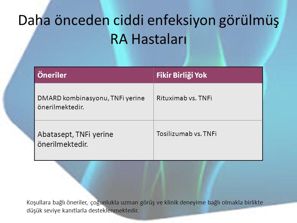 Daha önceden ciddi enfeksiyon görülmüş RA Hastaları ÖnerilerFikir Birliği Yok DMARD kombinasyonu, TNFi yerine önerilmektedir. Abatasept, TNFi yerine ö