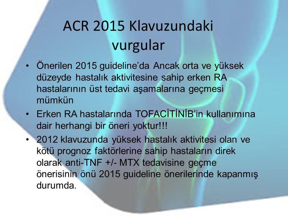 ACR 2015 Klavuzundaki vurgular Önerilen 2015 guideline'da Ancak orta ve yüksek düzeyde hastalık aktivitesine sahip erken RA hastalarının üst tedavi aş
