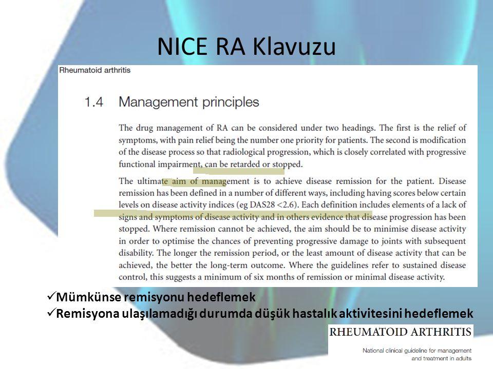 NICE RA Klavuzu Mümkünse remisyonu hedeflemek Remisyona ulaşılamadığı durumda düşük hastalık aktivitesini hedeflemek