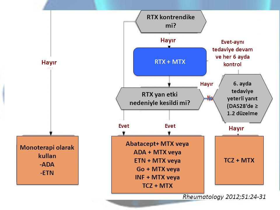Monoterapi olarak kullan -ADA -ETN Monoterapi olarak kullan -ADA -ETN Abatacept+ MTX veya ADA + MTX veya ETN + MTX veya Go + MTX veya INF + MTX veya T