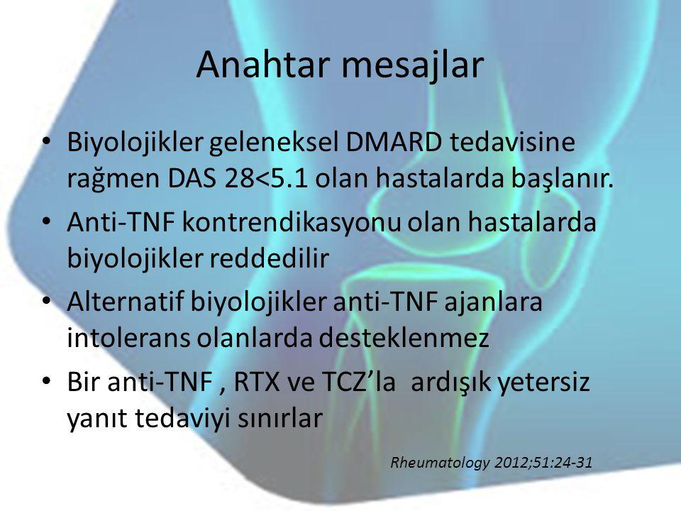 Anahtar mesajlar Biyolojikler geleneksel DMARD tedavisine rağmen DAS 28<5.1 olan hastalarda başlanır. Anti-TNF kontrendikasyonu olan hastalarda biyolo