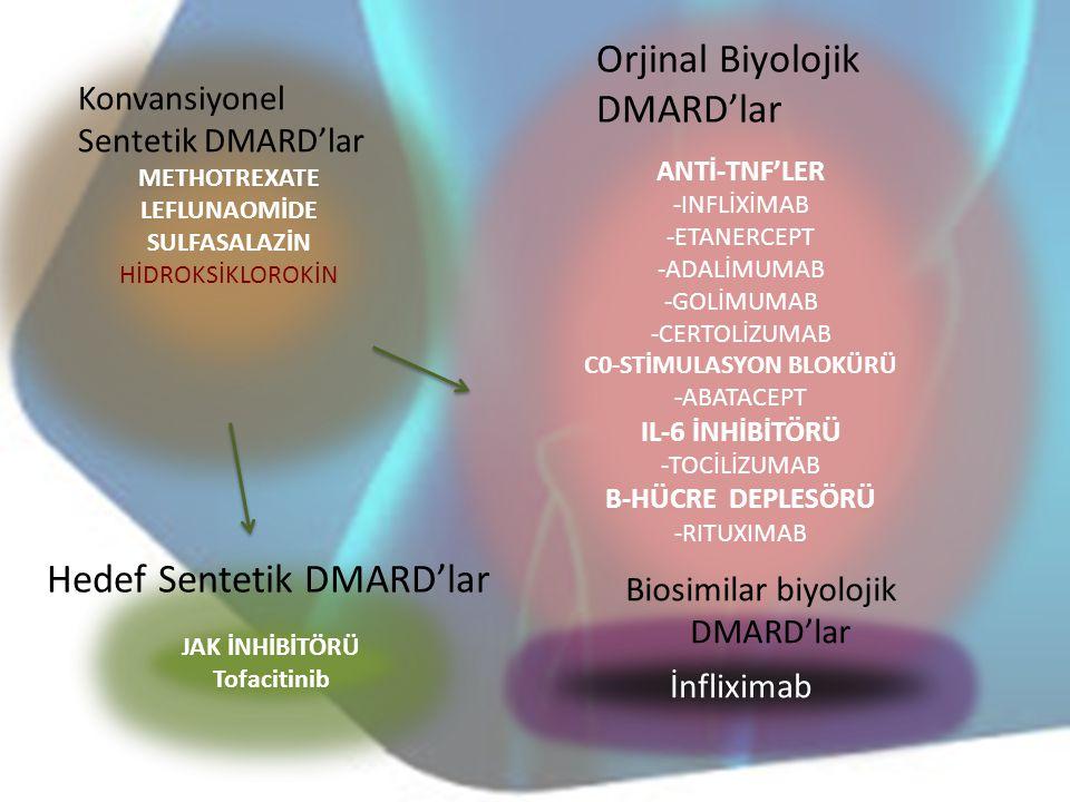 METHOTREXATE LEFLUNAOMİDE SULFASALAZİN HİDROKSİKLOROKİN METHOTREXATE LEFLUNAOMİDE SULFASALAZİN HİDROKSİKLOROKİN Konvansiyonel Sentetik DMARD'lar ANTİ-