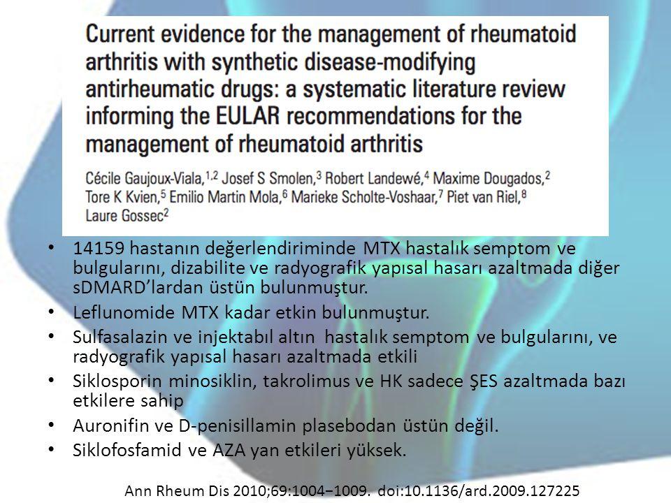 14159 hastanın değerlendiriminde MTX hastalık semptom ve bulgularını, dizabilite ve radyografik yapısal hasarı azaltmada diğer sDMARD'lardan üstün bul