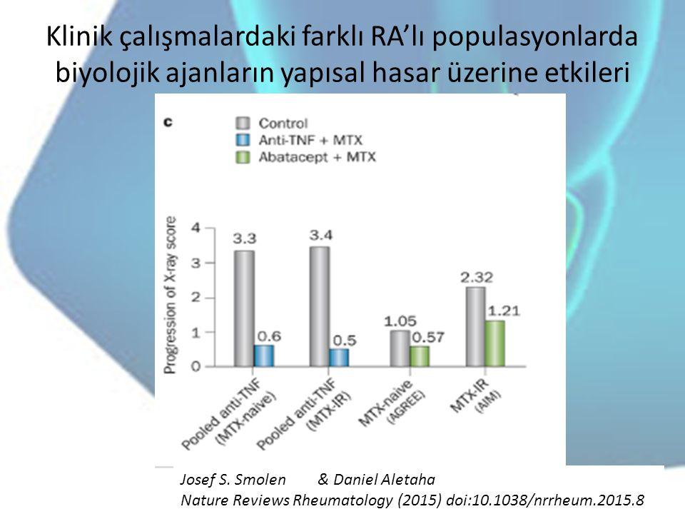 Klinik çalışmalardaki farklı RA'lı populasyonlarda biyolojik ajanların yapısal hasar üzerine etkileri Josef S. Smolen& Daniel Aletaha Nature Reviews R
