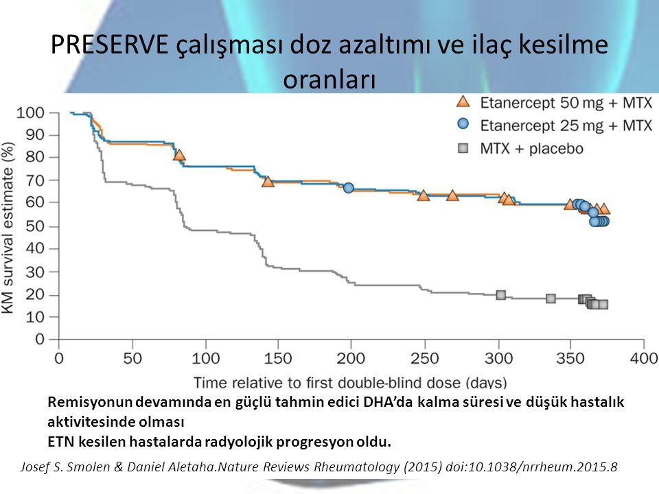PRESERVE çalışması doz azaltımı ve ilaç kesilme oranları Josef S. Smolen& Daniel Aletaha Nature Reviews Rheumatology (2015) doi:10.1038/nrrheum.2015.8