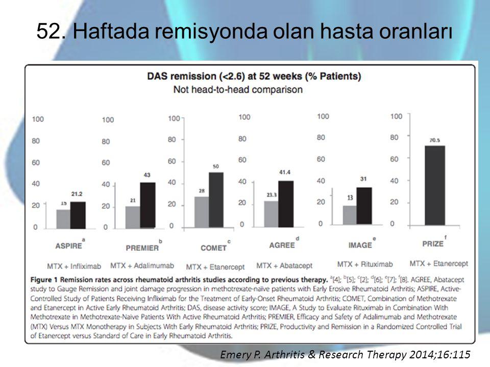 52. Haftada remisyonda olan hasta oranları Emery P. Arthritis & Research Therapy 2014;16:115