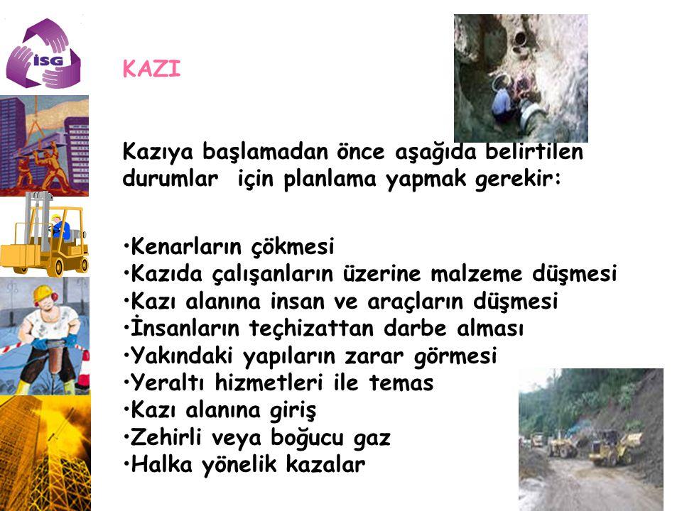 KAZI Kazıya başlamadan önce aşağıda belirtilen durumlar için planlama yapmak gerekir: Kenarların çökmesi Kazıda çalışanların üzerine malzeme düşmesi K
