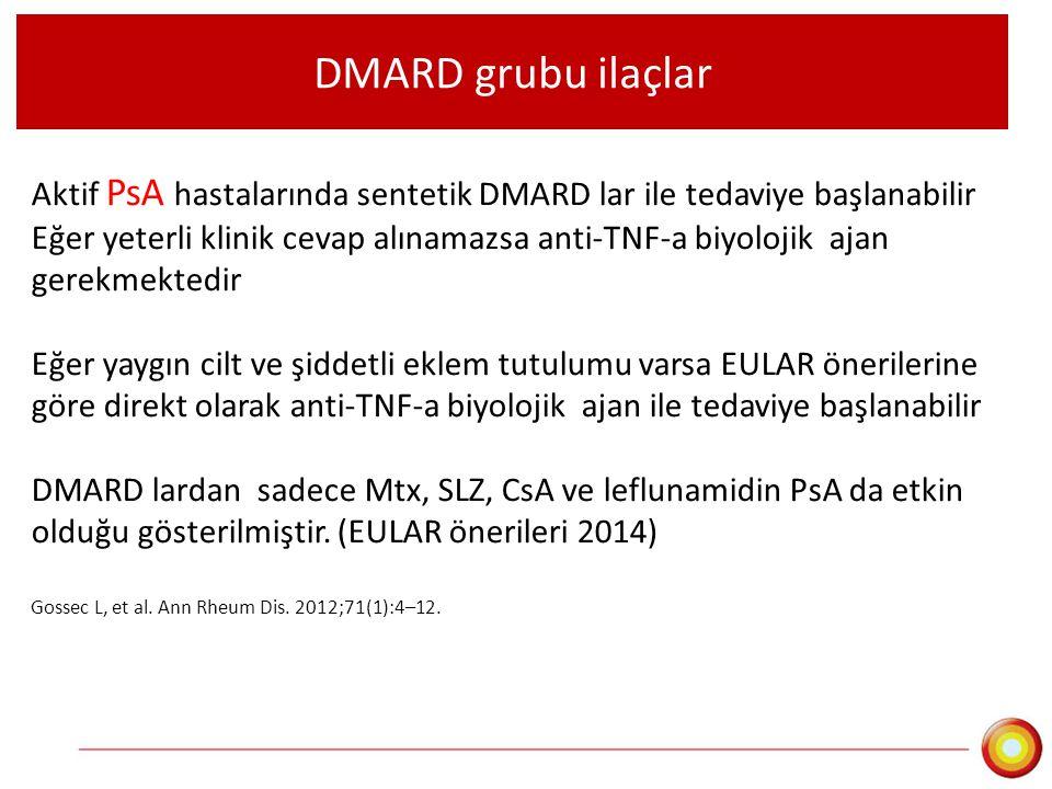 DMARD grubu ilaçlar Aktif PsA hastalarında sentetik DMARD lar ile tedaviye başlanabilir Eğer yeterli klinik cevap alınamazsa anti-TNF-a biyolojik ajan