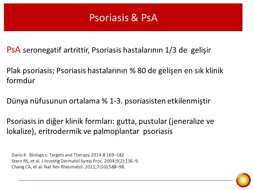 Sonuç ve öneriler PsA; psoriasis ile birlikte giden kronik, progresif morbiditesi yüksek bir hastalıktır Psoriasis olgularını takip eden dermatologların artrit, entezit ve spondilit bulgularını düzenli olarak taramaları erken dönemde PsA yı teşhis etmek için önemlidir Bunun için eklem ağrısı, sabah katılığı ve eklem hassasiyeti, entezit ve inf bel ağrısı basitçe sorgulanması / bakılması yeterlidir