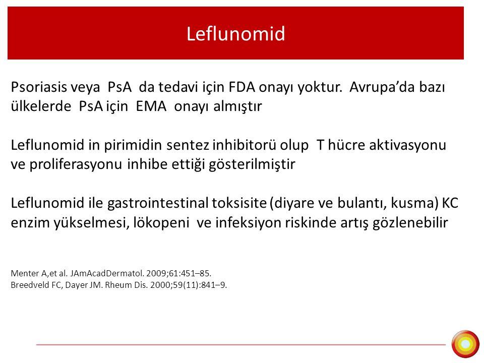 Leflunomid Psoriasis veya PsA da tedavi için FDA onayı yoktur. Avrupa'da bazı ülkelerde PsA için EMA onayı almıştır Leflunomid in pirimidin sentez inh